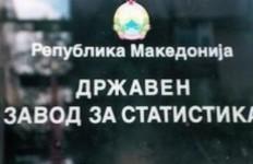 zavod-za-statistika